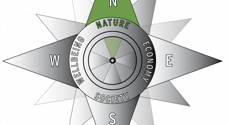 Photo of Sustainability Compass highlighting Nature