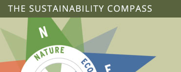 Image of Sustainability Compass Sneak Peek
