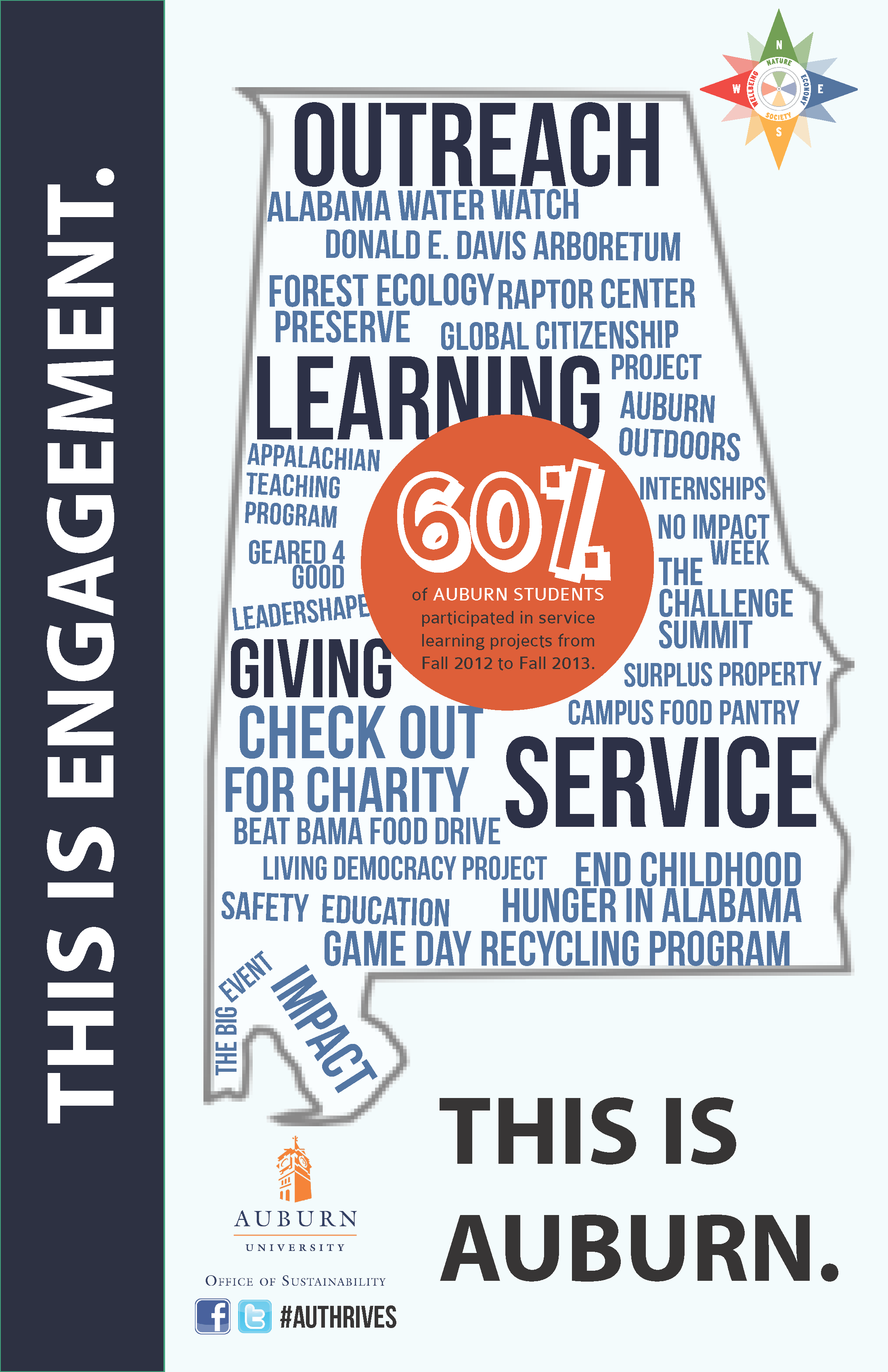 Graphic of Engagement Poster