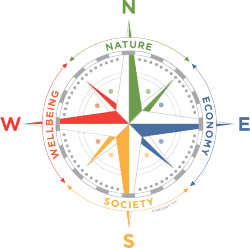 Sustainability Compass Icon