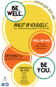 Graphic of Wellbeing Poster Nov 2014