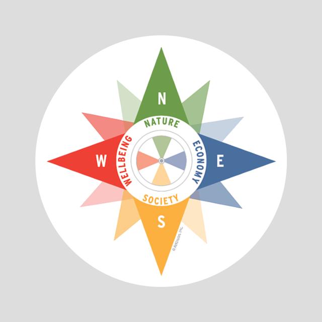 Photo of Compass Sticker
