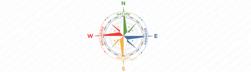 Sustainability Compass Logo