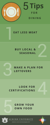 Graphic of 5 Tips for Dining: 1. Eat less meat 2. Buy local & seasonal 3. Make a plan for leftovers 4. Look for certifications 5. Grow your own food