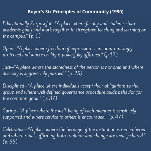 Boyer's Principles
