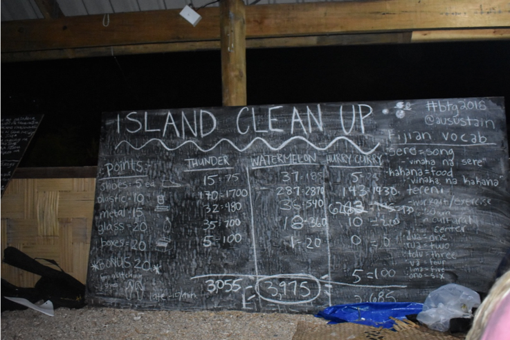 The results of the island clean up game. In just 20 minutes over 500 pieces of waste were found. Photo credits: Emily Ollero