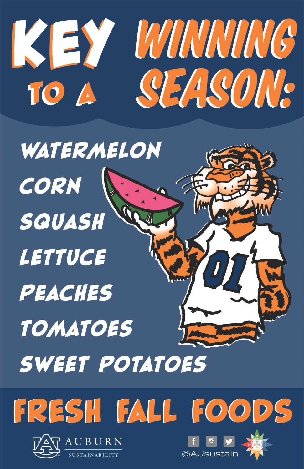 Graphic listing seasonal foods for fall in Alabama.