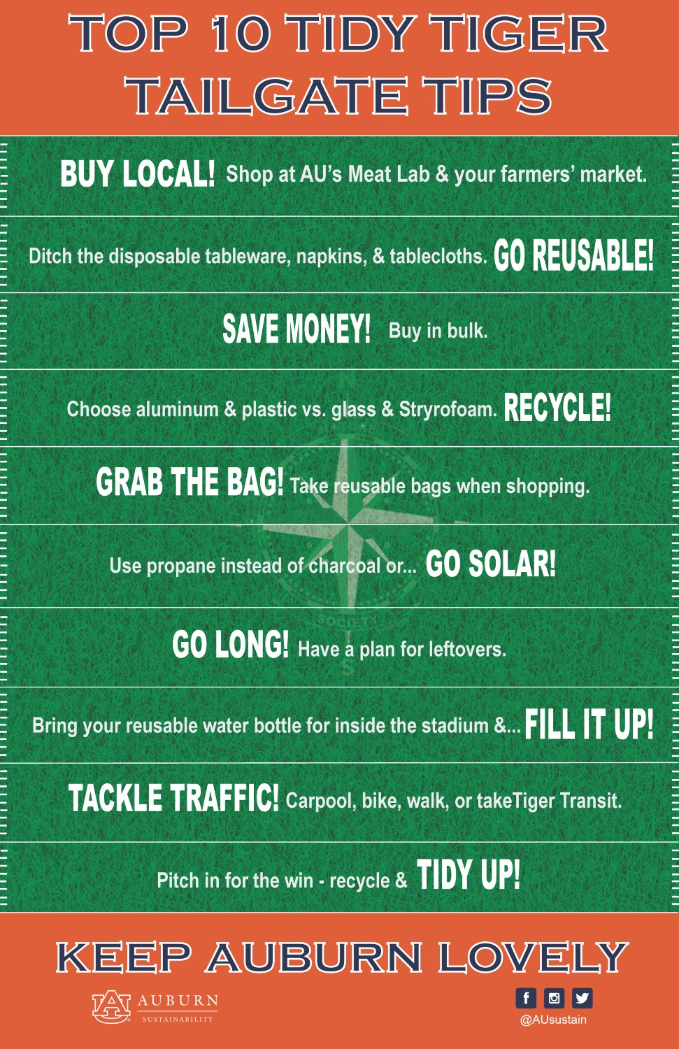 Graphic with Top 10 Tidy Tiger Tailgate Tips