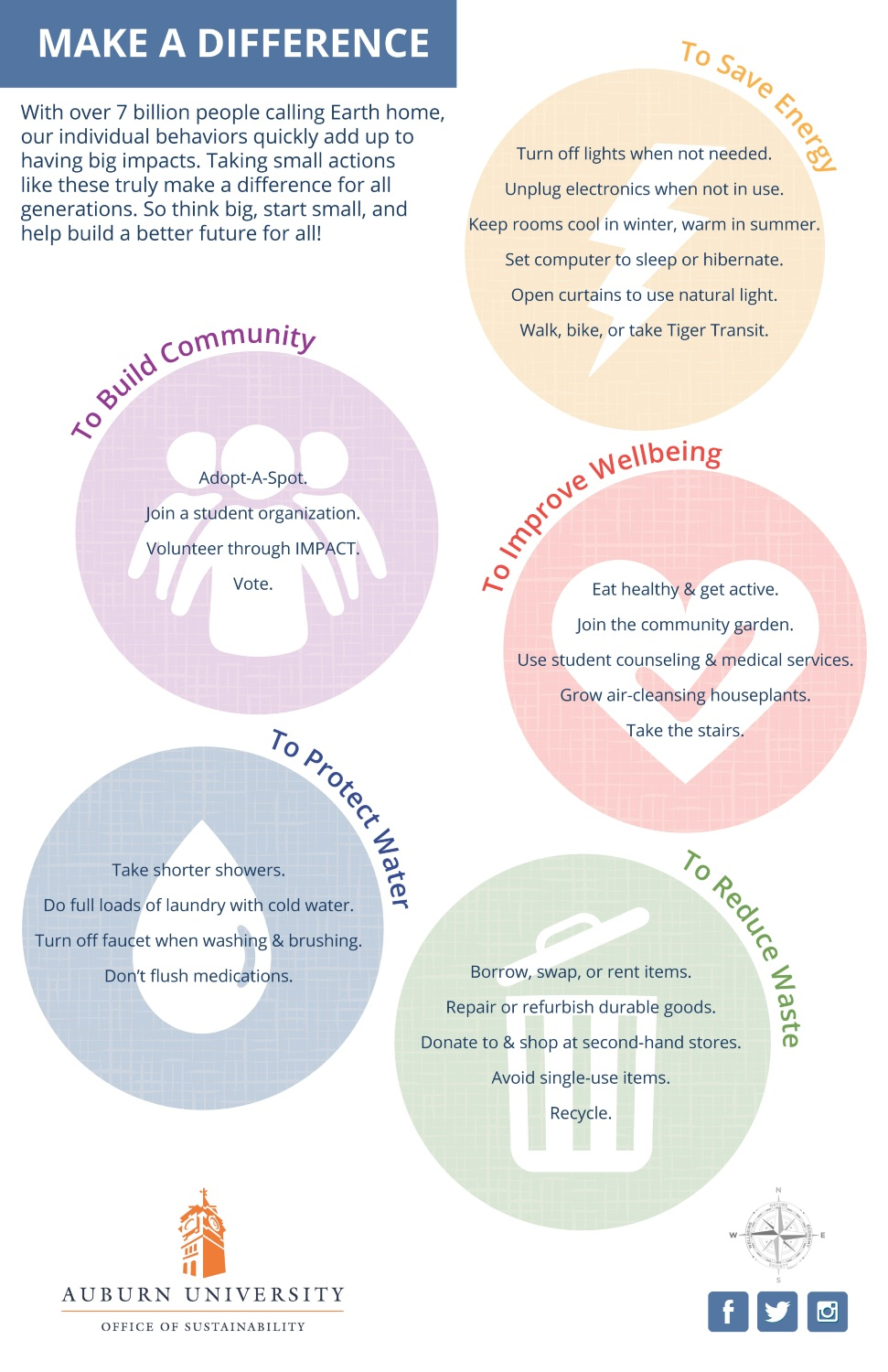 Graphic of Make Difference Aug 2015