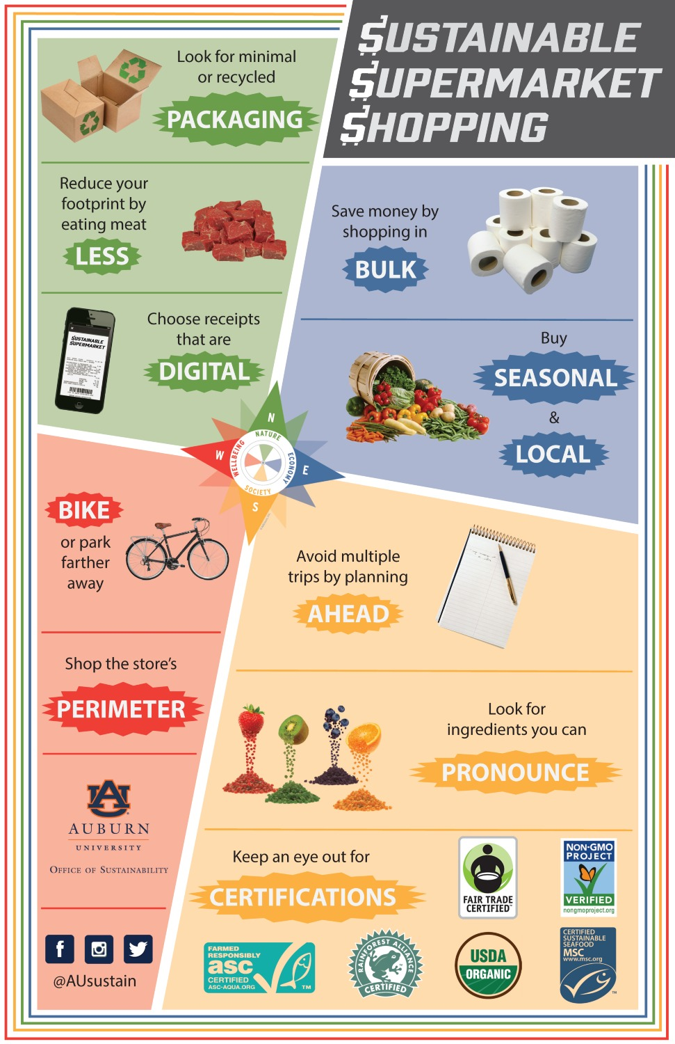 Graphic with sustainable supermarket shopping tips.