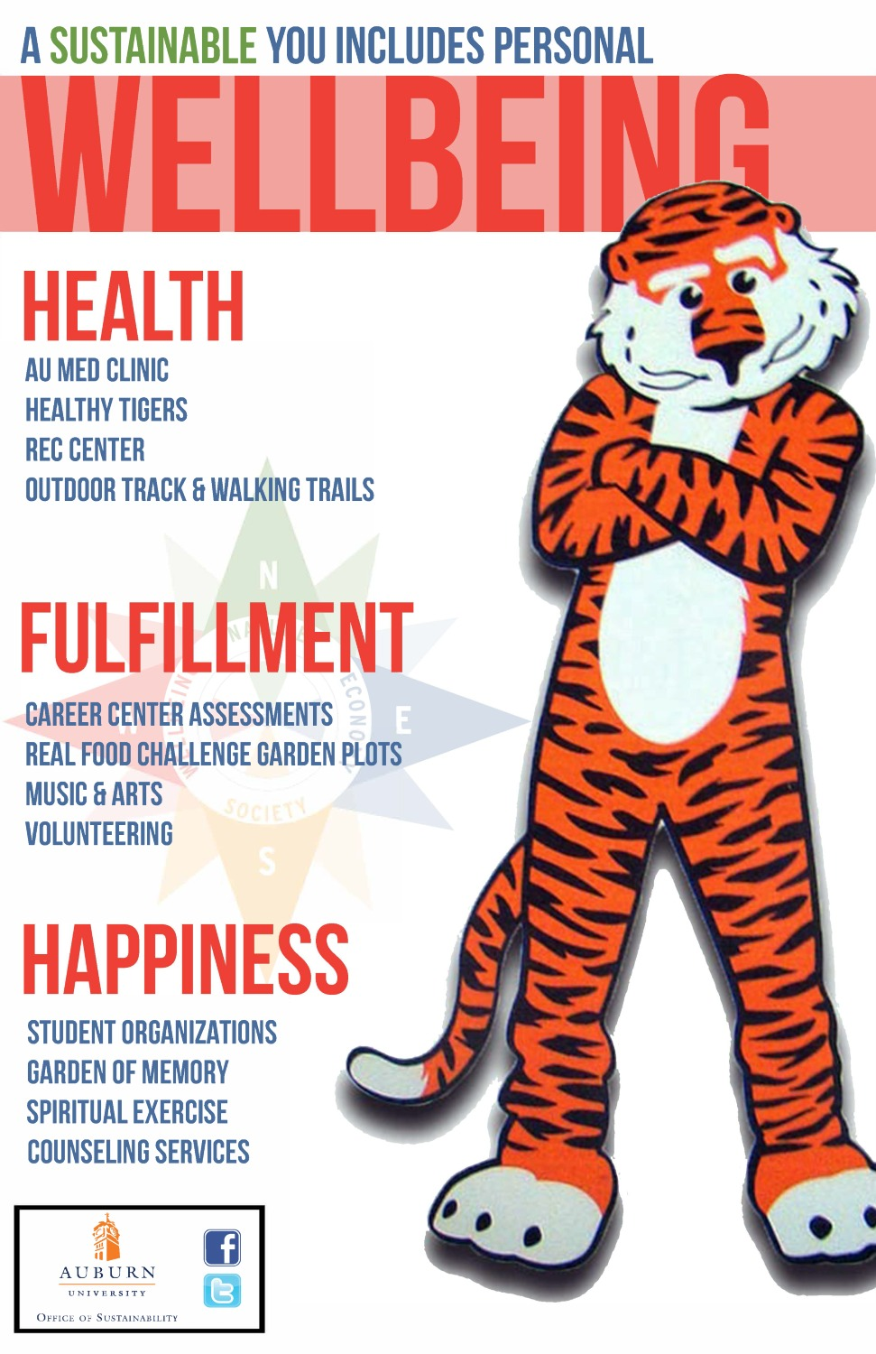 Graphic listing health and wellness resources on Auburn University's campus.
