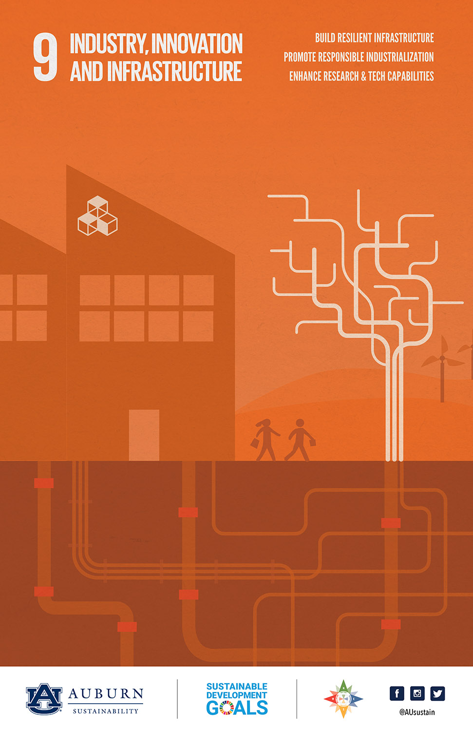 Sustainable Development Goal 9 Poster illustration: Industry, Innovation, and Infrastructure. Goals include: build resilient infrastructure, promote responsible industrialization, and enhance research & tech capabilities.