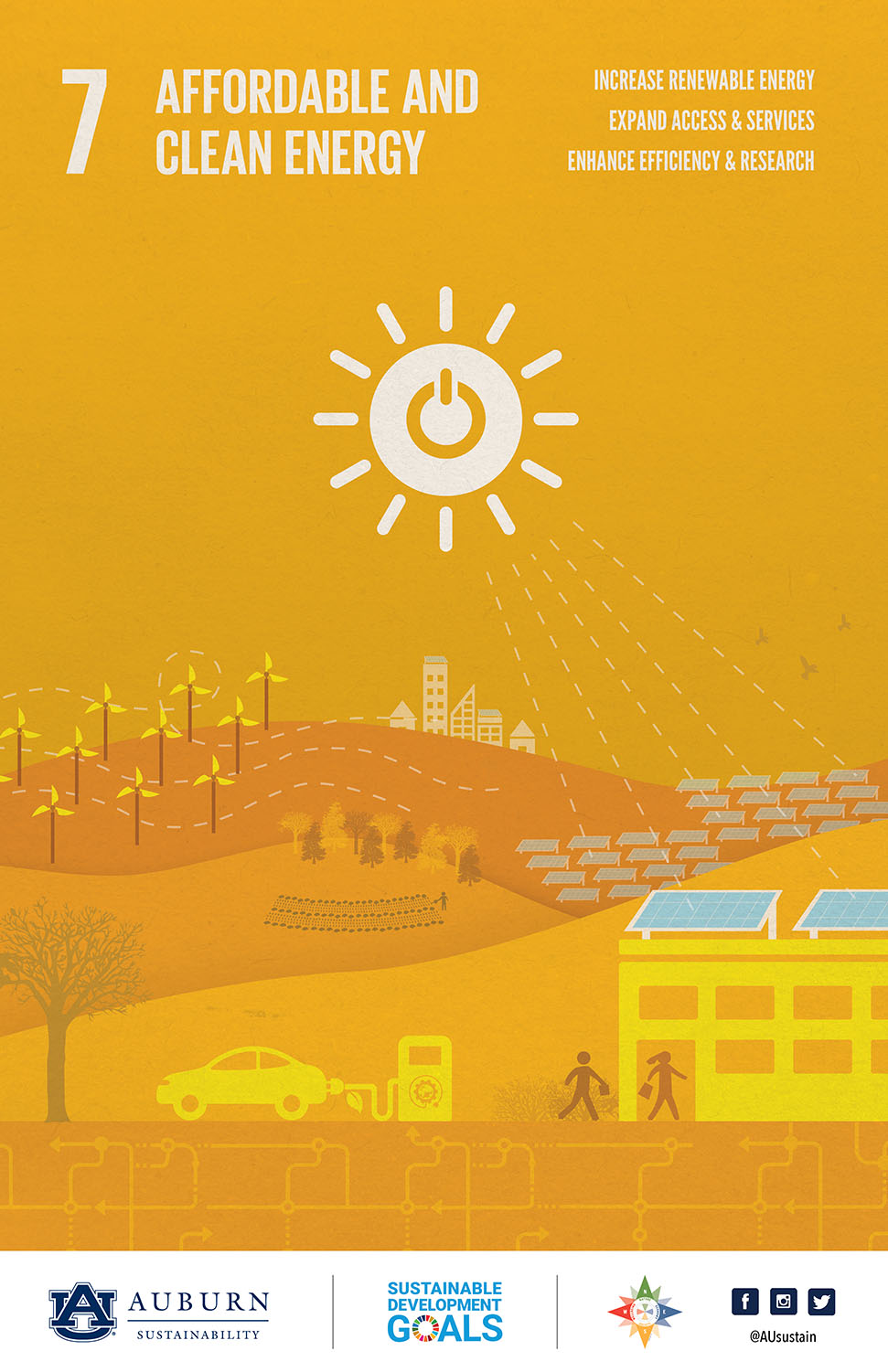 Sustainable Development Goal 7 Poster illustration: Affordable and Clean Energy. Goals include: Increase renewable energy, expand access and services, and enhance efficiency and research.