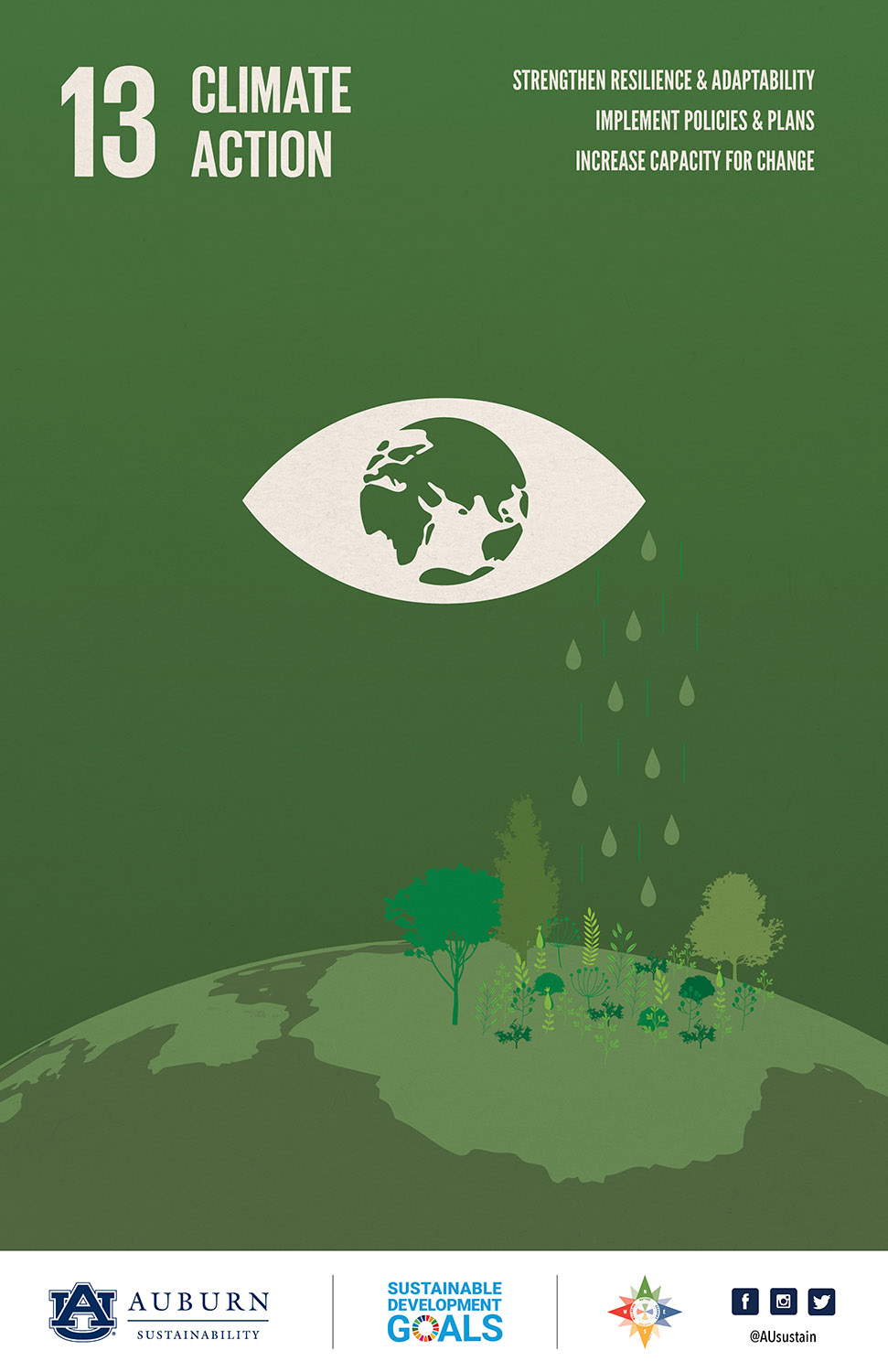 Sustainable Development Goal 13 Poster illustration: Climate Action. Goals include: Strengthen resilience & adaptability, implement policies & plans, and increase capacity for change.