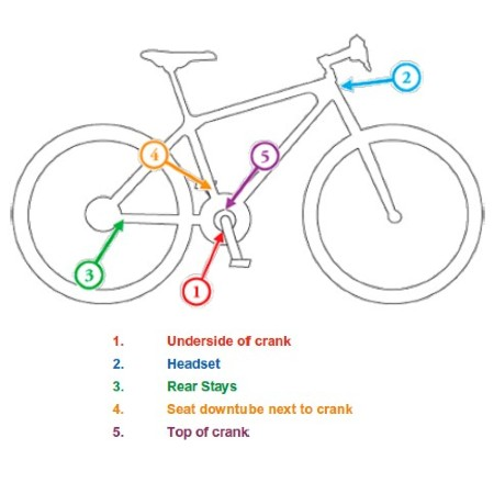 Graphic showing 5 most common locations for a bike's serial number.