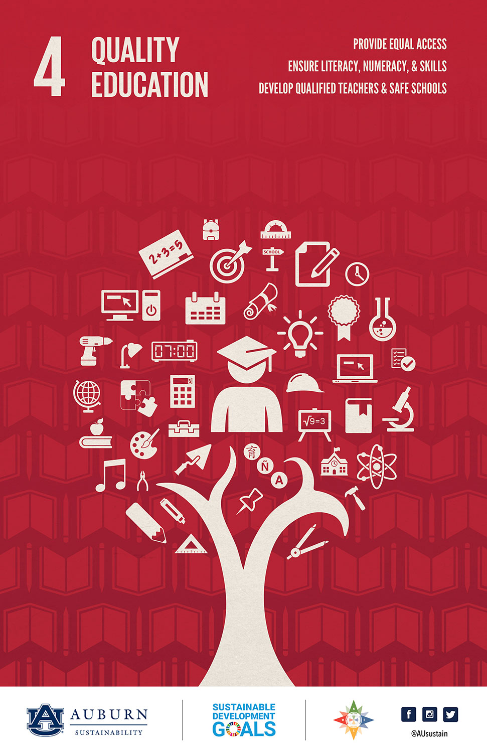 Sustainable Development Goal 4 Poster illustration: Quality Education. Goals include: Provide Equal Access, Ensure Literacy, Numeracy, and Skills, and Develop Qualified Teachers and Safe Schools.